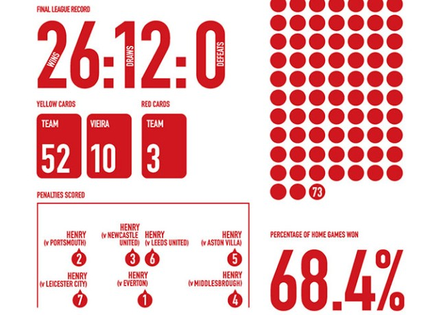 Infographic by Anthony Huggins